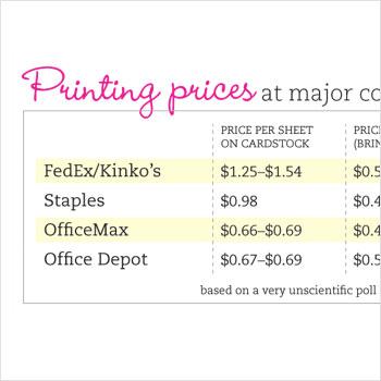 DIY Laser Printing Price Chart