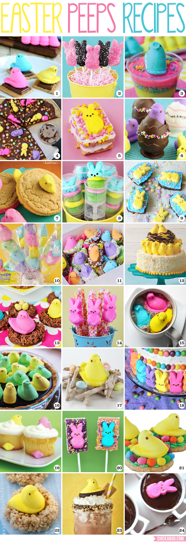 The Best Easter Peeps Recipes