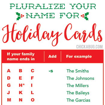 How to Pluralize Your Last Name for Holiday Cards