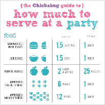 Guide to food and drinks at parties