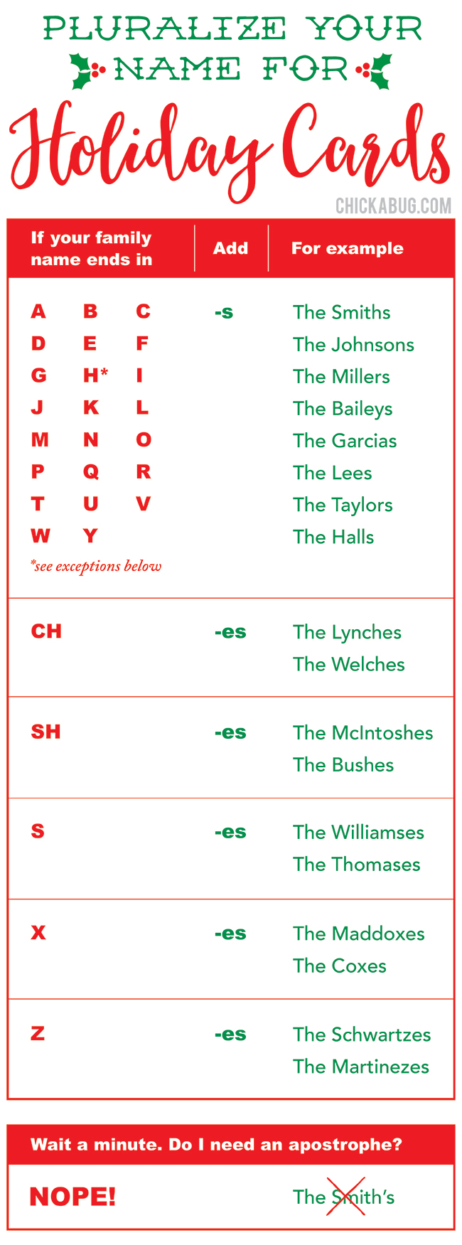 How to Pluralize Your Last Name for Holiday Cards. It's such a common question! Never wonder what to do again with this handy dandy chart!
